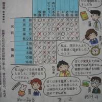 パズル「推理」 (朝日新聞2017.6.3編)
