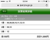 日経賞の馬券