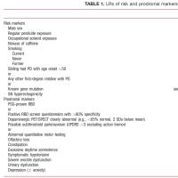 パーキンソン病の定義の改訂 -前駆状態(prodromal PD)の診断基準-