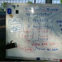 GW強化練習会三日目