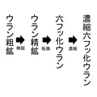ǧ����ʤ����ܤ�ͫ���٤�����(4)
