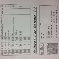 10月14日(金) 1部練