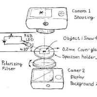 Snow flake shooting system No.6