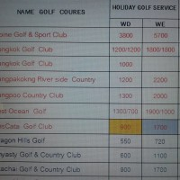 ゴルフ場の予約