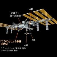 宇宙ステーション補給機「こうのとり」6号機(HTV6)は大役を果たしました!!