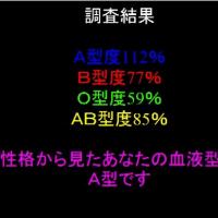AB型分析、Part-1