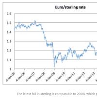 ヨーロッパがハード・ブレグジットに粘着するなら、そうなるでしょう