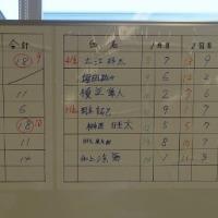 ゴム銃製作教室&競技会 2017(2)