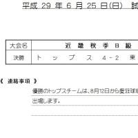 試合結果 6/25 (成年B級)