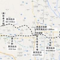 運輸上の公称線路名と旅客案内上の線名