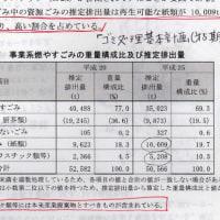 緊急レポート 金沢市家庭系ごみ有料化問題