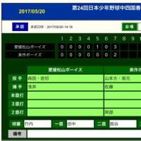 第24回日本少年野球中四国春季大会