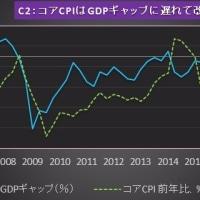 予想上回った第1四半期GDP、黒田日銀総裁もニンマリ?