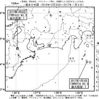 今週のまとめ - 『東海地域の週間地震活動概況(No.1)』など