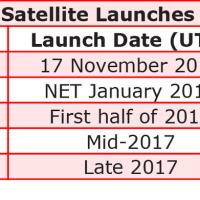 QZS-2号機の打上げは来年度に(2016年12月5日サーベイ改)
