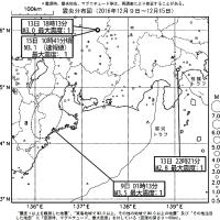 今週のまとめ - 『東海地域の週間地震活動概況(No.51)』など