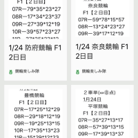 1/24 豊橋競輪F1 2日目
