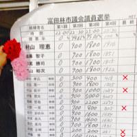 富田林市市議会議員選挙結果