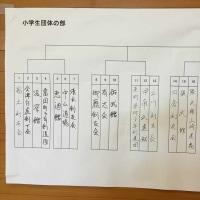 平成28年福島県剣道道場連盟錬成会・抽選会