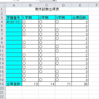 パソコン勉強会(PCC)(3)