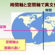 論文講座~異文化の時間軸と空間軸