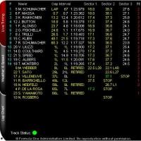F1:ドイツGP:決勝