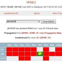 VP6EU