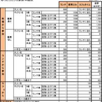 ゆったりカフェ通信No.194