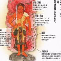 仏教(不動明王と明王像)