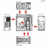 自作パソコン SSD / M.2 / HDD 各ディスクの実測スピード&負荷時のCPU温度測定 i7ー6700K温度 内臓HDDと外付けHDD(USB3.0) SSDとSuper M.2