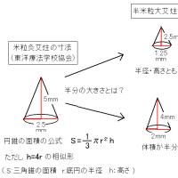 「灸基礎実技」教科書の補足 Ver.1.2