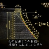 熊本城再建の工法