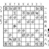 大山将棋研究(504);四間飛車に玉頭位取り(内藤国雄)