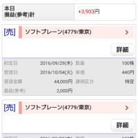 出勤前に3900円利益確定!