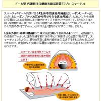 遠赤外線温熱ドームの効果