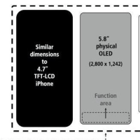 iPhone8 vs iPhone7どっちが良い|デザイン、機能、バッテリー、価格ではiPhone7 iPhone8違いを徹底比較