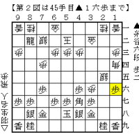 ��27��ε����ĩ��Է����� �裳�ɡʻ�ëϻ�ʡ߱���̾�͡�