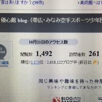 260万ブログ中3,173位