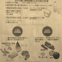「痔」は生活習慣病