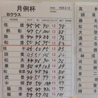 千葉新日本月例杯(3月)