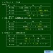 第26回奈良県中学校総合体育大会野球の部