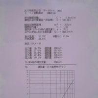 高気密・高断熱 重量鉄骨3階建住宅 静岡市葵区 パート8