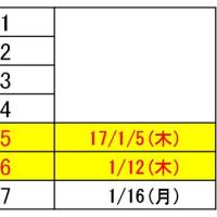 水道橋本校 スーパー合格講座 月・木曜日/夜クラス 日程のお知らせ