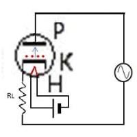 TOITAの「航空無線通信士受験塾」第20期工学第3章半導体・電子管・電子回路 番外編