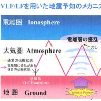 【緊急警告】2月27日までに茨城・福島・千葉で大地震が起きる?