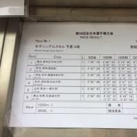 全日本選手権 予選結果!