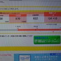 英検4級合格