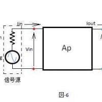 TOITAの「航空無線通信士受験塾」第20期工学第3章半導体:電子管・電子回路 (6)増幅率(度)
