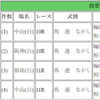 的中!820円隅田川特別・大―ハンC・米沢特別・京葉S