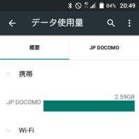 05/26 ビッグローブSIMカード使用量